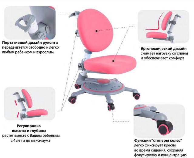 преимущества кресла fundesk sst1 pink
