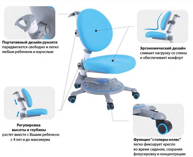 преимущества кресла FUNDESK SST1