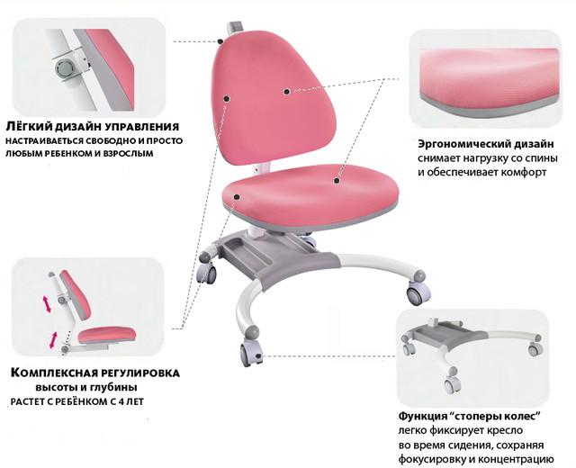 преимущества кресла fundesk sst4 pink